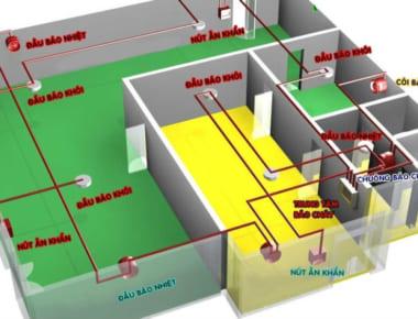Báo giá thiết kế hệ thống Phòng cháy chữa cháy